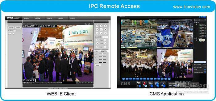 IPC Remote Access